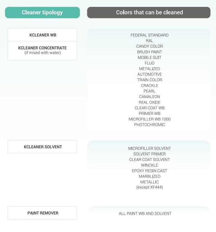 kcleaner tech schedule